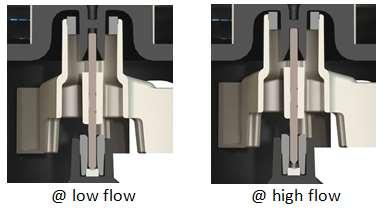 image of low/high flow water meter design diagram