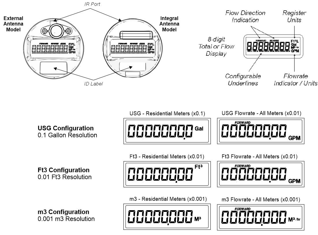 image of innov8 electronic register water meter diagram